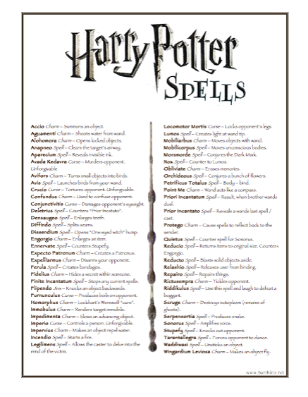 image about Harry Potter Spell List Printable referred to as harry potter checklist of spells  Arts and Crafts