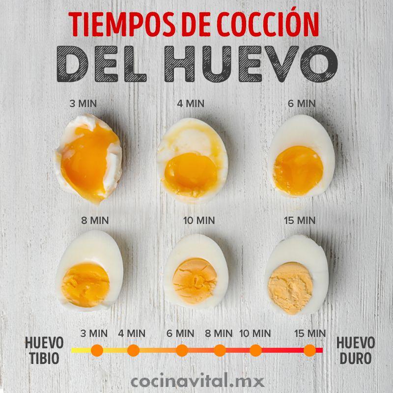Trucos para cocinar huevos para ahorrar tiempo Con estos trucos ahorrarás mucho tiempo en la cocina y será una divertida preparación