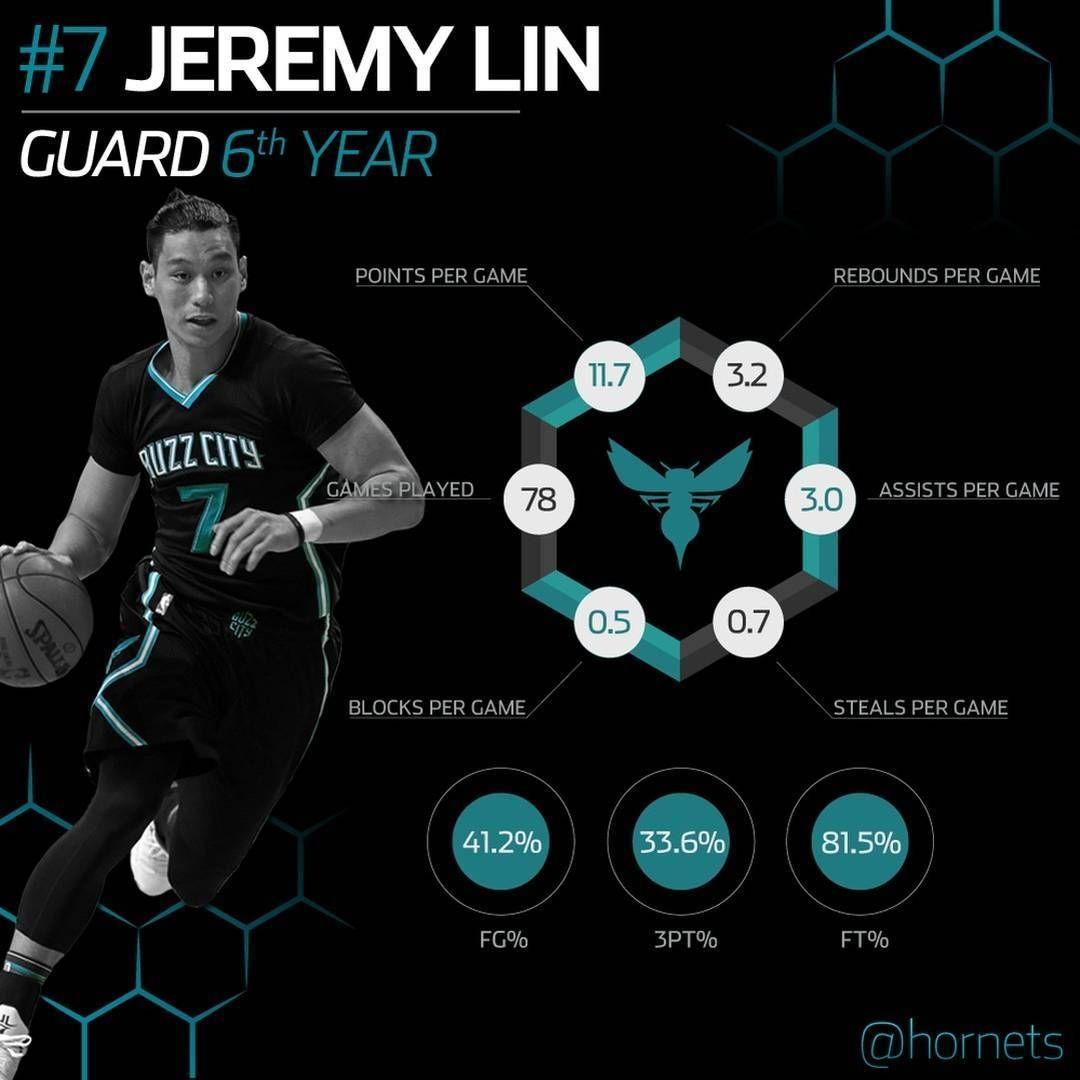 Final stats! @jlin7's 2015-16 season in review