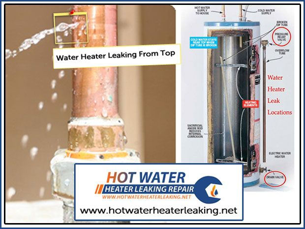 Hot #water #heater #leaking from #top - 3 easy steps to #fix it ...