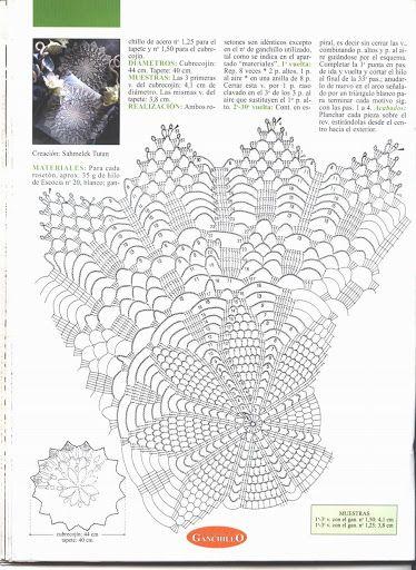 Panos de crochê 1 - Cenira Ávila - Picasa Web Albums