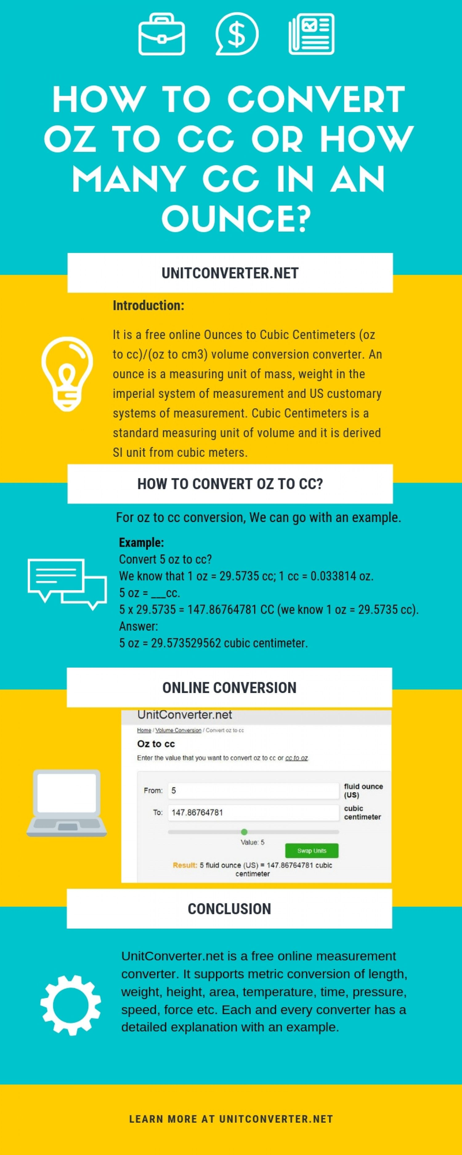 How To Convert Oz Cc Or Many In An Ounce Infographic Converter Nursing School Studying Ounces Paraphrasing Tool Spinbot Download