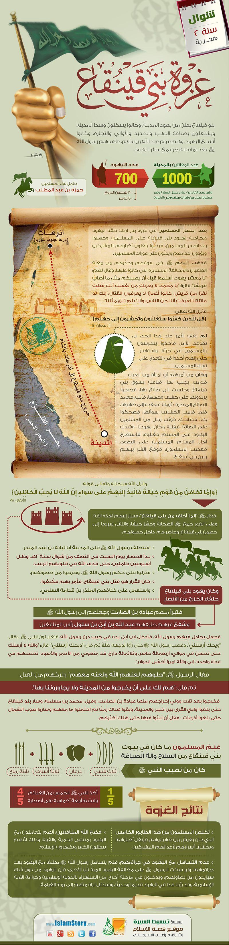 إنفوجرافيك غزوة خيبر غزوات الرسول موقع قصة الإسلام إشراف د راغب السرجاني Islam Facts Islam Beliefs Learn Islam