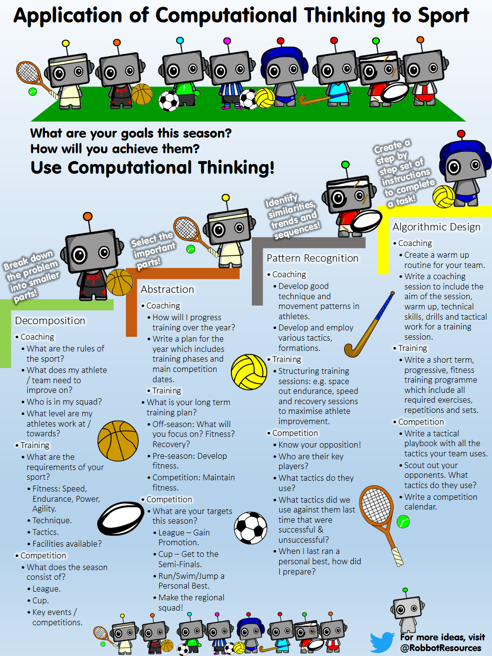 Computational Thinking Can Easily Be Integrated Within Any Subject