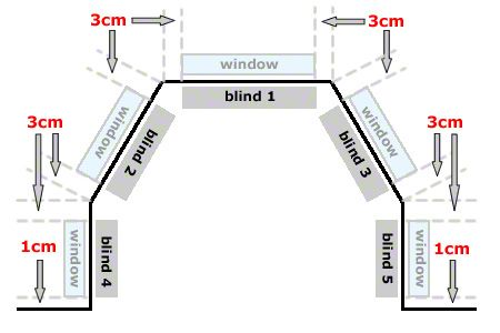How To Measure For Roman Blinds In A Bay Window Bay Window Blinds For Windows Blinds