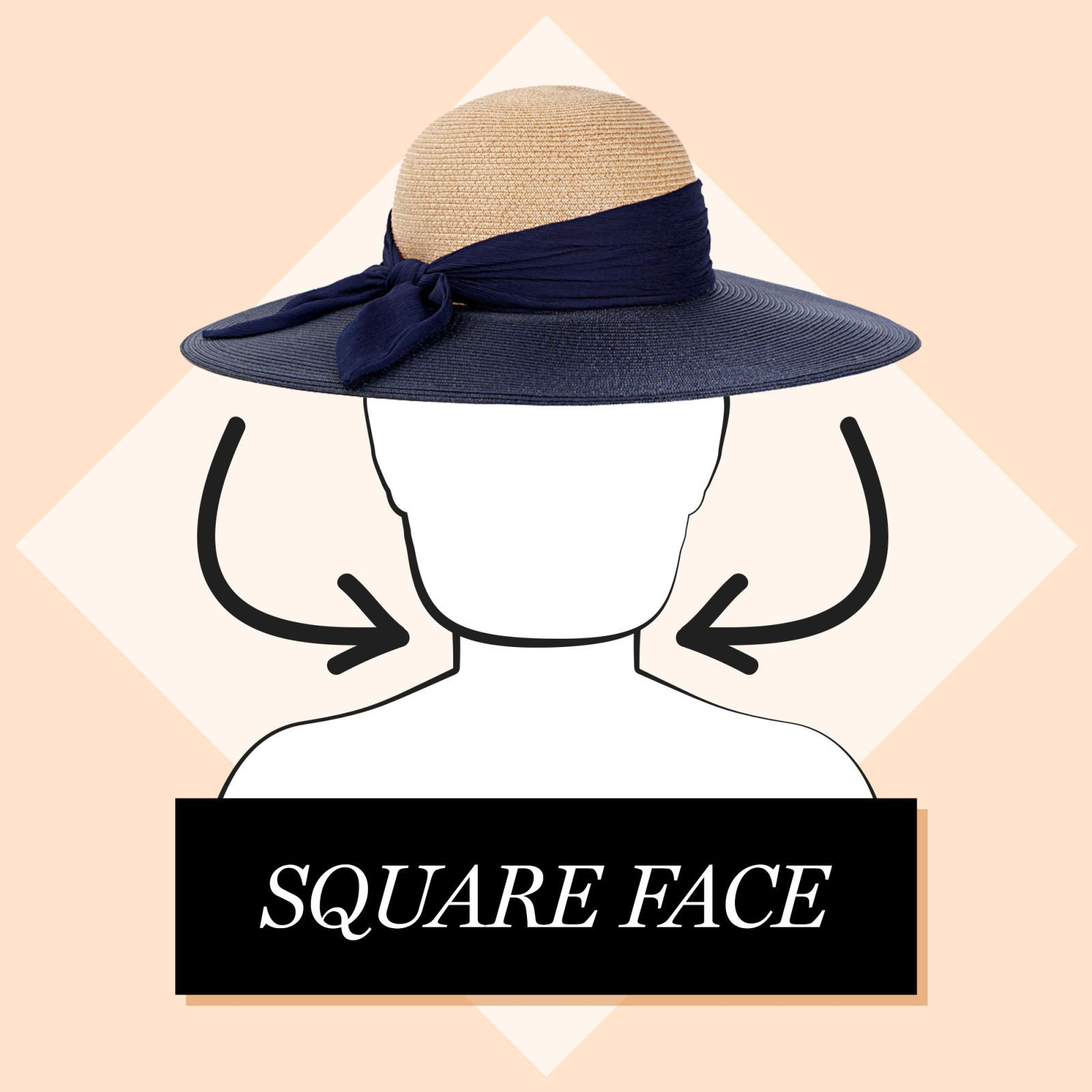 Finding The Most Flattering Hat For Your Face Square Face Face Shapes Hats For Short Hair