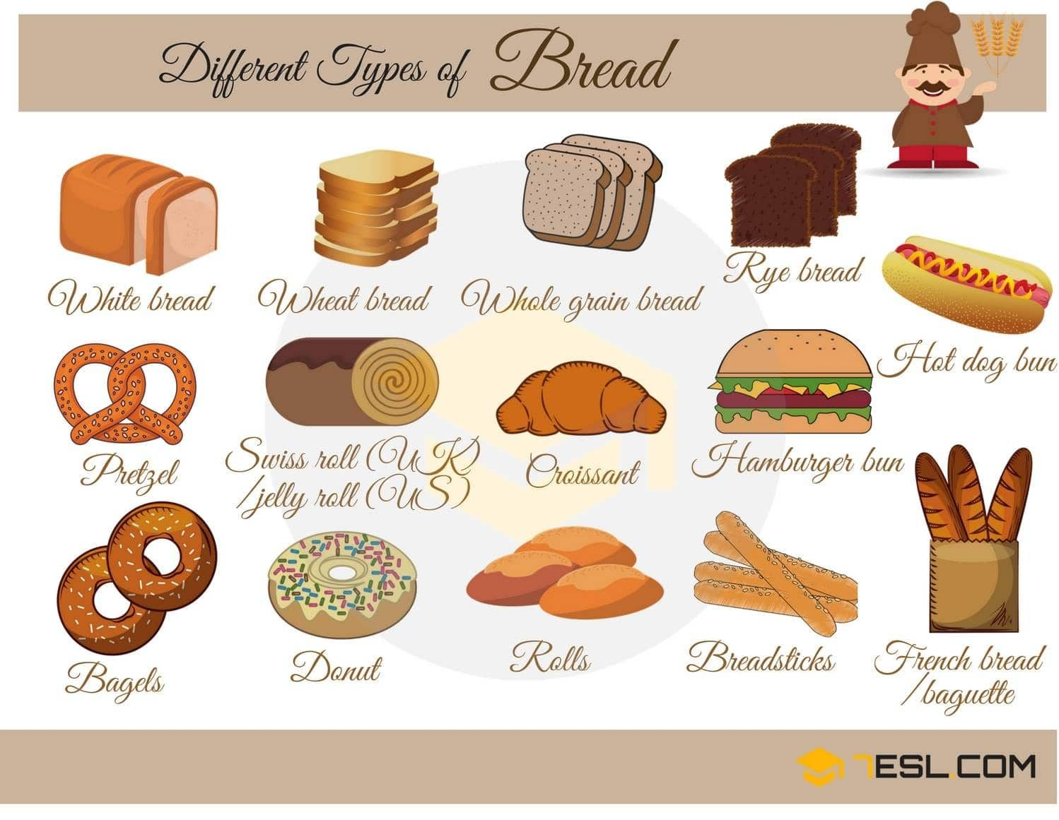 Different types of bread in english english vocabulary pinterest vocabulary english - Different types of cuisines in the world ...