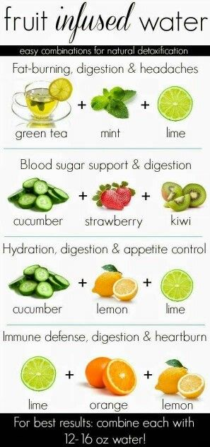 Different water infusions!