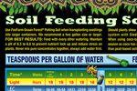 Feeding Schedules Soil Feeding Schedule