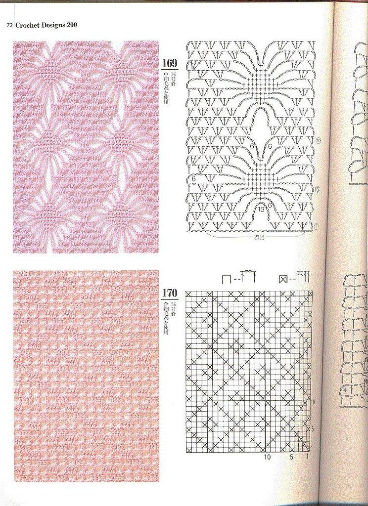 Muchas variedades de puntos a crochet patrones crochet - Colchas a ganchillo muestras ...