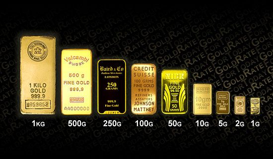 Gold Bar Weights Gold Bar Buying Gold Today Gold Rate