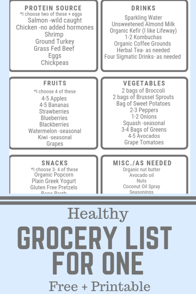 Healthy Grocery List For One images