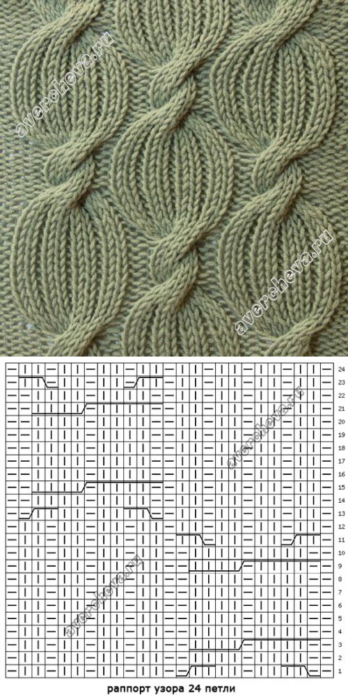 avercheva.ru | tejido dos agujas | Pinterest | Knitting, Knitting ...