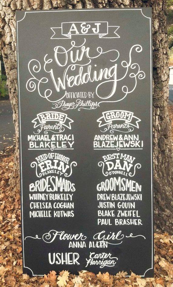 Wedding Party Detail Chalkboard