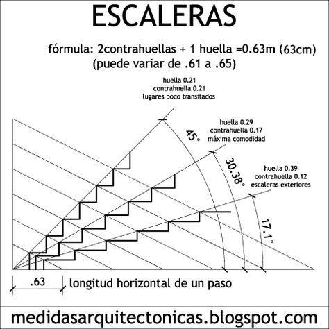 Medidas est ndar de escaleras o gradas huella y for Construccion de escaleras de concreto armado