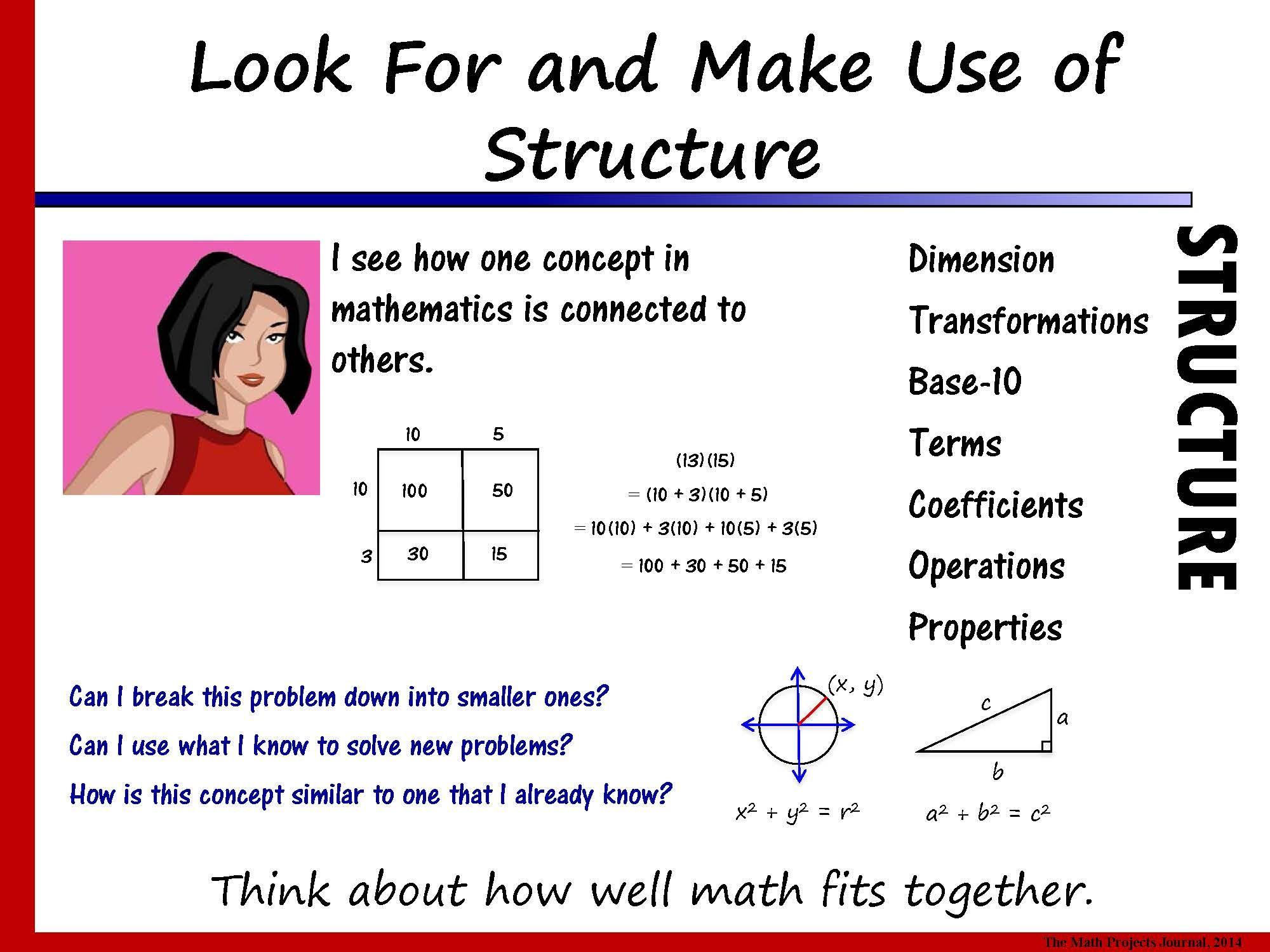 Common Core Math Practice Poster 7 Math Activities Pinterest