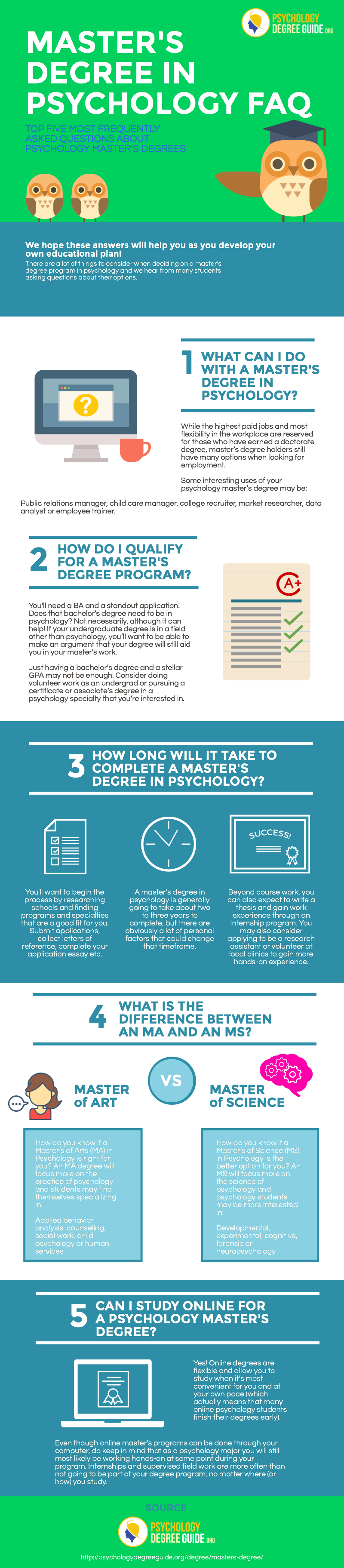 Master S Degree In Psychology Psychology Degree Guide Psychology Degree Masters Degree Psychology