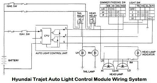 wiring color codes for dc circuits Hyundai Trajet Auto Light