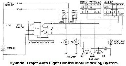 [DIAGRAM] 2004 Lincoln Town Car Lcm Wiring Diagram