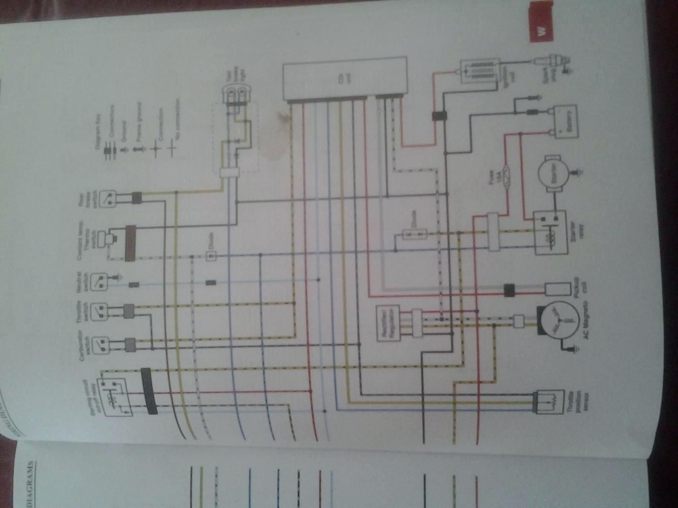 2004 Yfz 450 Wiring Diagram Rd Yamaha For Me Best Of 2008 ... Yfz Cooling Fan Wiring Diagram on