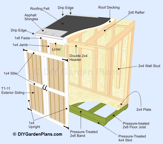 Lean to shed plans the easiest to follow shed plans for Potting shed plans diy blueprints