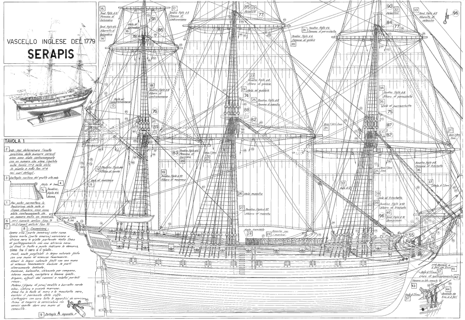 A blog about building scale wooden model period ships drawing of wooden model builder plans and drawings malvernweather Images