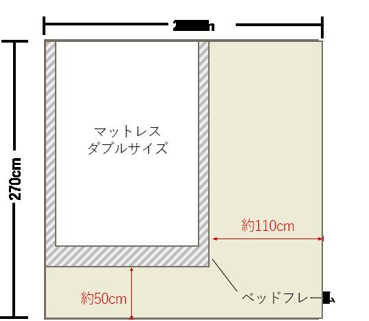 ダブル ベッド サイズ