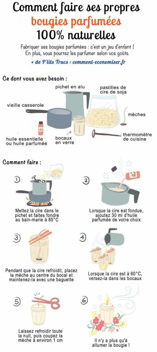 La Recette Facile Et Rapide Pour Faire Ses Bougies Parfumées Naturelles Découvrez la recette des bougies parfumées DIY facile à faire à...