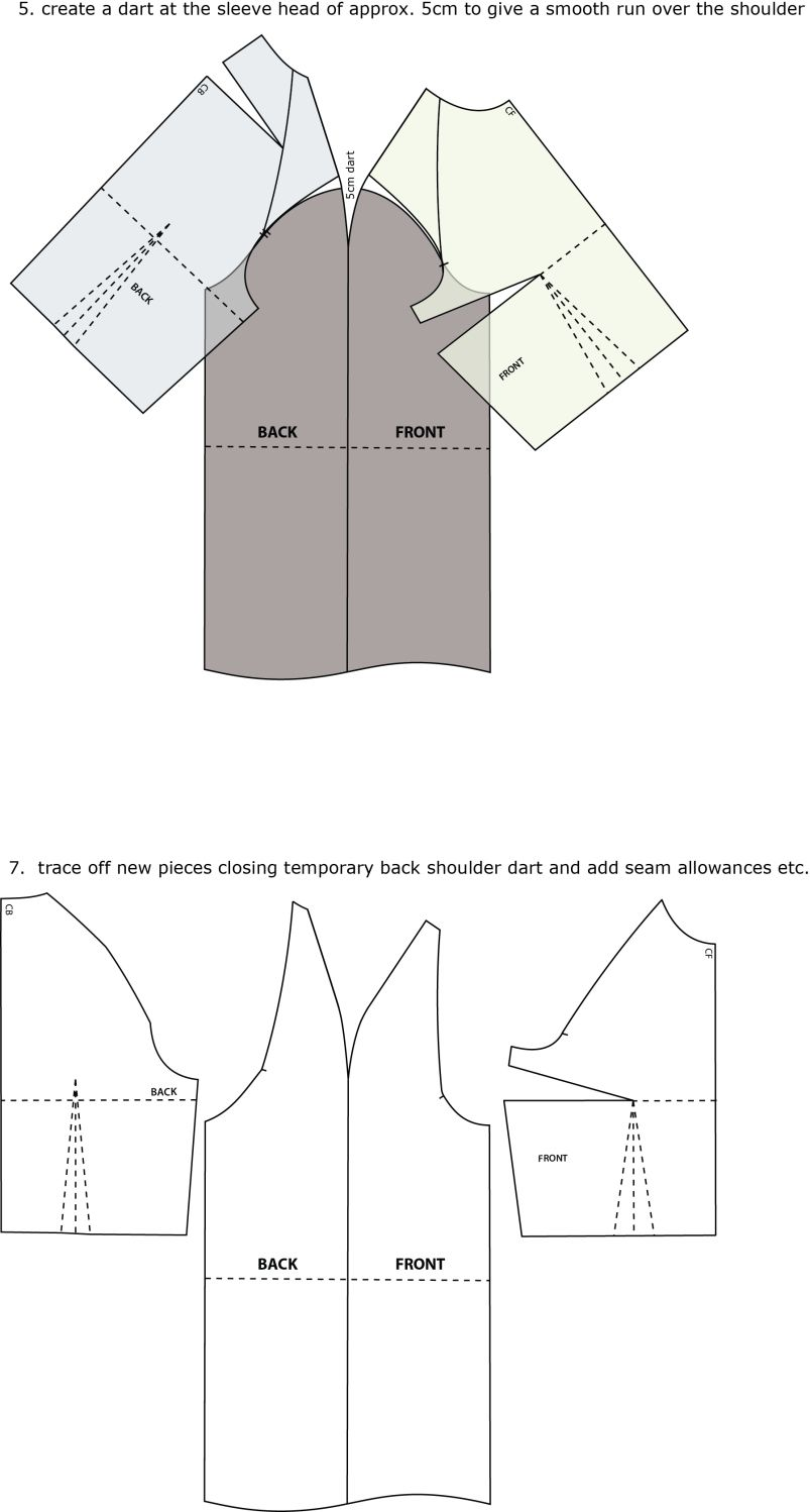Introduction to Pattern Cutting: Raglan Sleeve | Poloche | Costura ...
