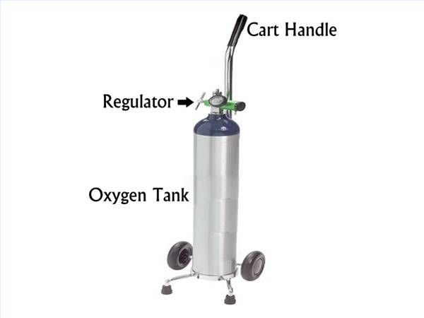 How to Identify the Parts of an Oxygen Tank   Nursing I