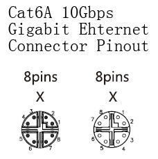 M12 8 Pin X-coded Cat6A Gigabit Ethernet connector pinout
