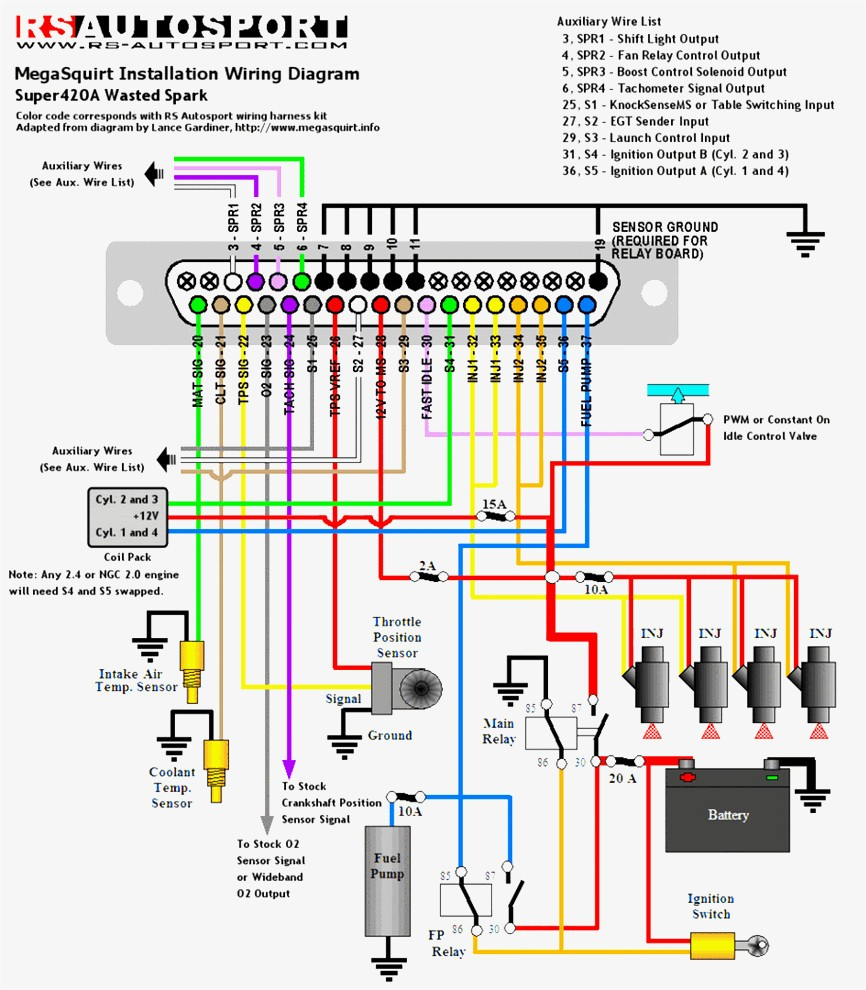 Increible Diagrama De Cableado Del Dodge Neon 2004 Trailer Wiring Diagram Diagram Car Stereo