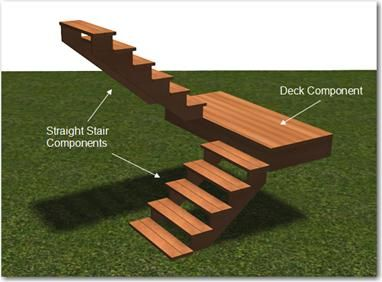 Delicieux SoftPlan Studio | Free Home Design Software   To Edit Fold Back Stairs And  Angled Stairs