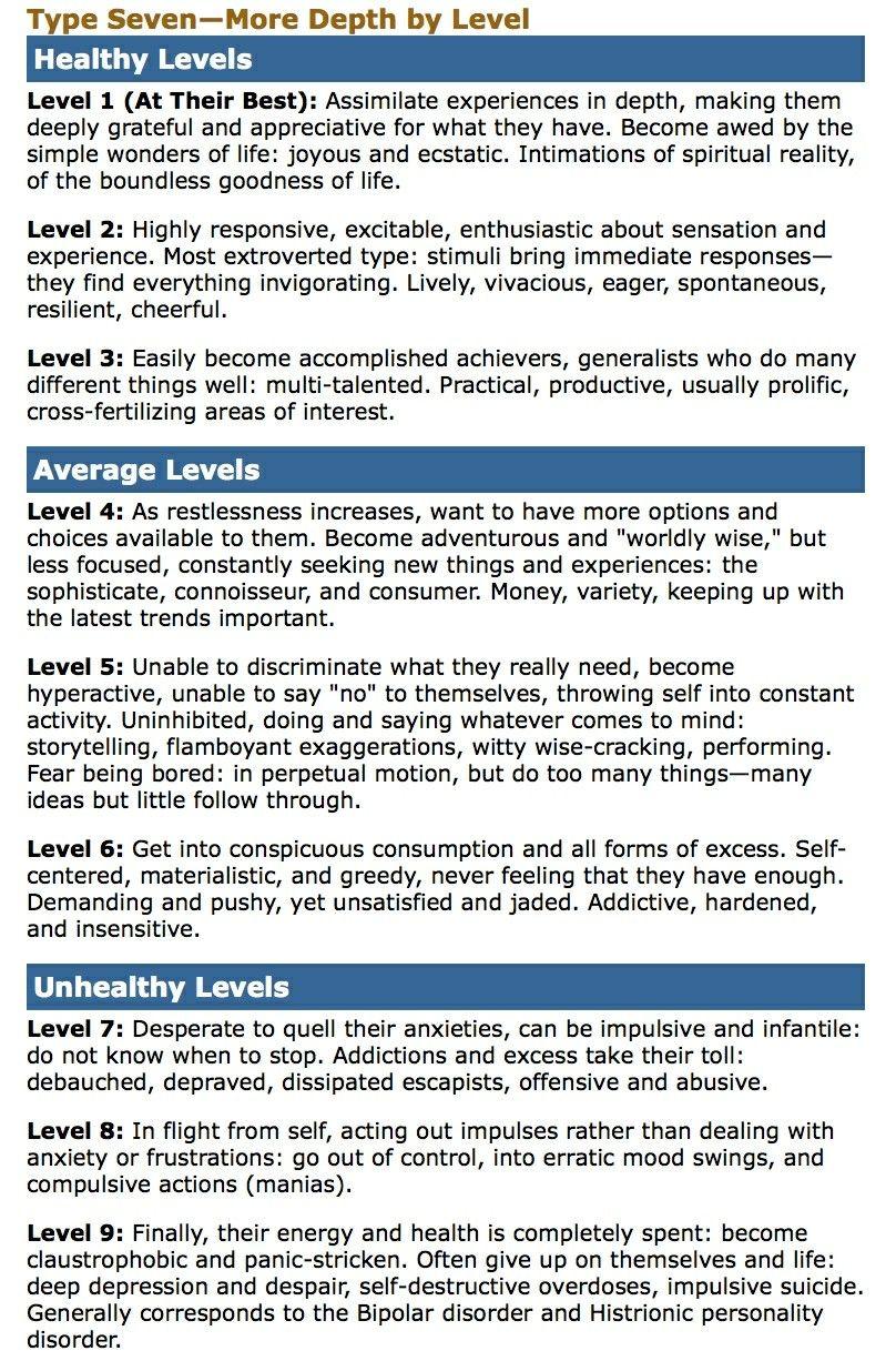 7: levels of health | enneagram | Type 7 enneagram