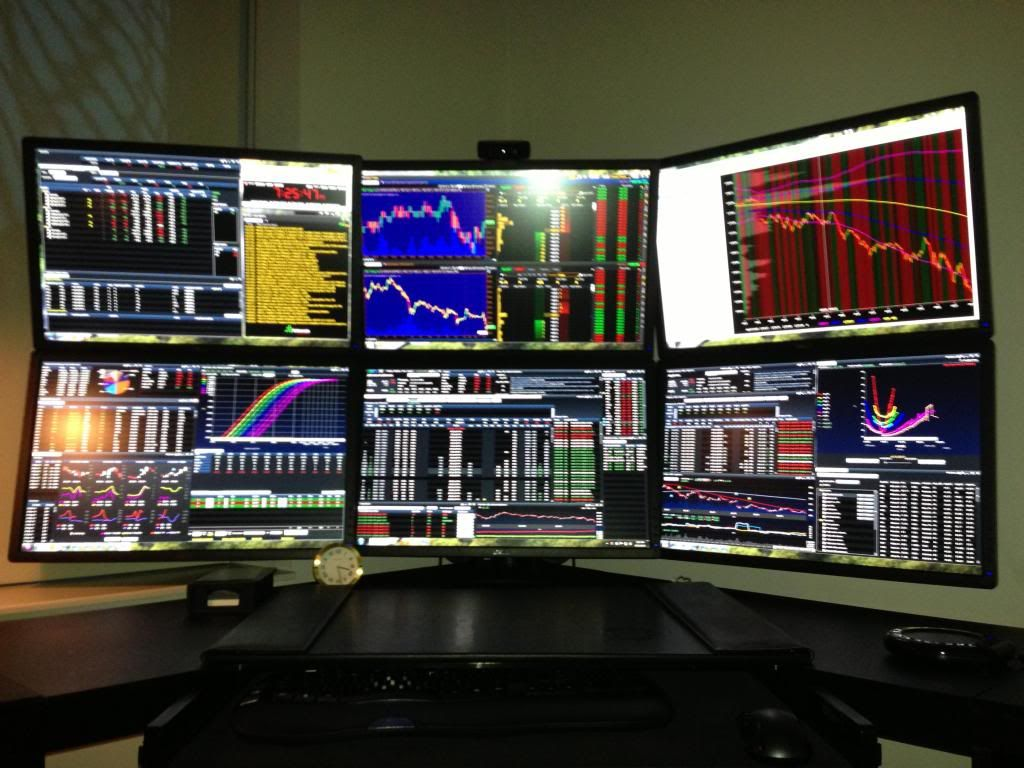Forex computer setup