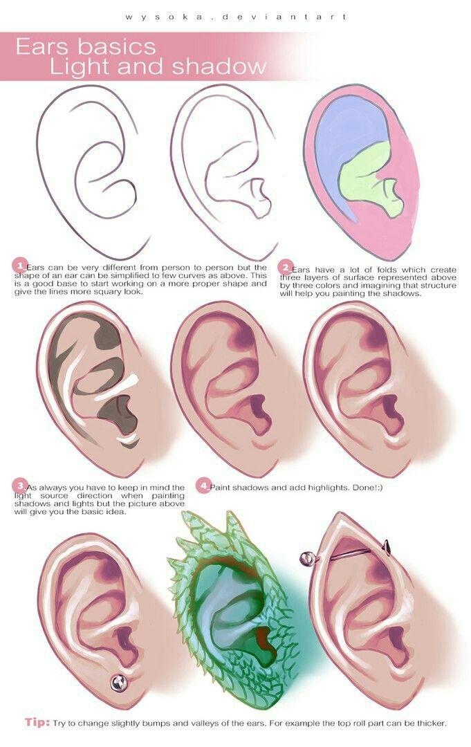 Ears | уши | Ohren• Drawing | рисовать | zeichnen | art | Pinterest ...