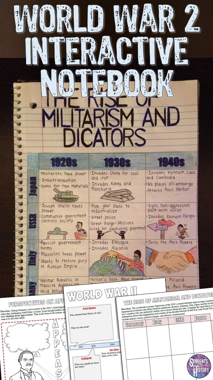 Engaging Interactive Notebook For World War 2 And The Cold War Awesome Activities On Every Page Interactive Notebooks World War Cold War