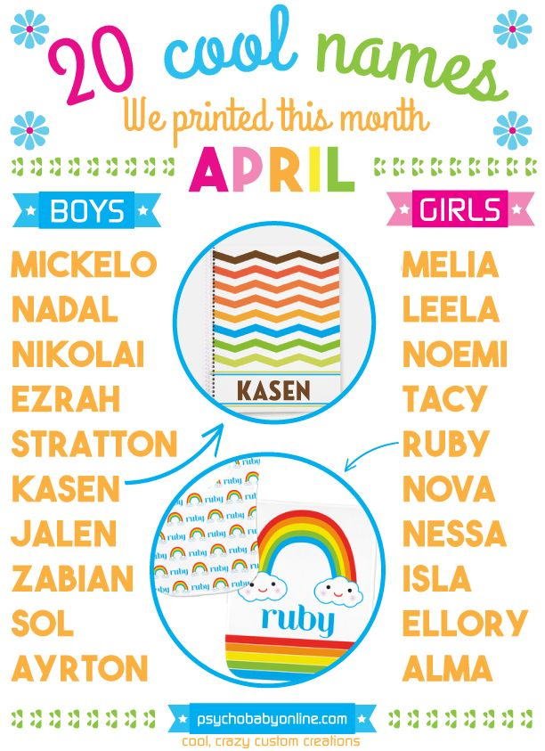 Cool Baby Names For 2017