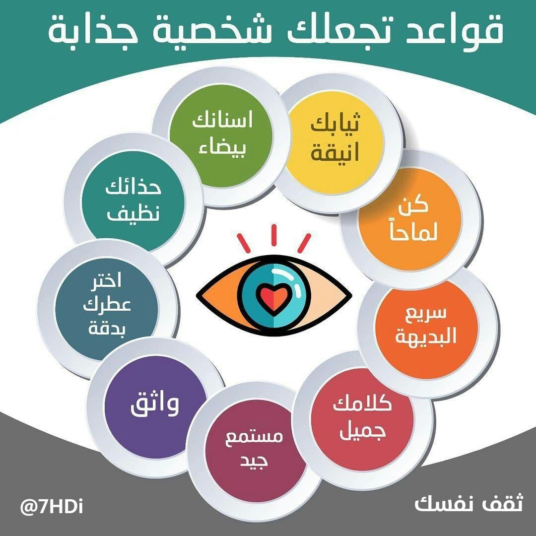 Pin By Mohamed Hassan On ولادي In 2021 Positive Self Affirmations Life Skills Activities Self Improvement Tips