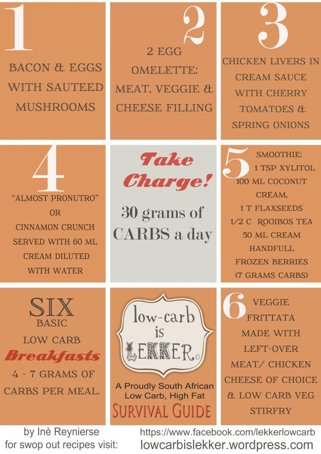 Quite A Few Meal Ideas More Than Shown In Pic With Recipes That