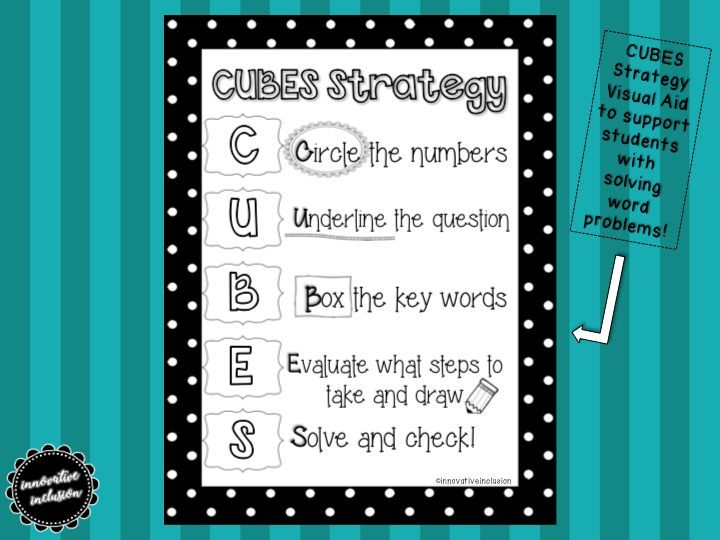 CUBES Strategy Visual Supports | Math word problems, Word problems ...