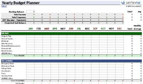 Excel-Vorlagen Die 7 besten Quellen für die professionelle