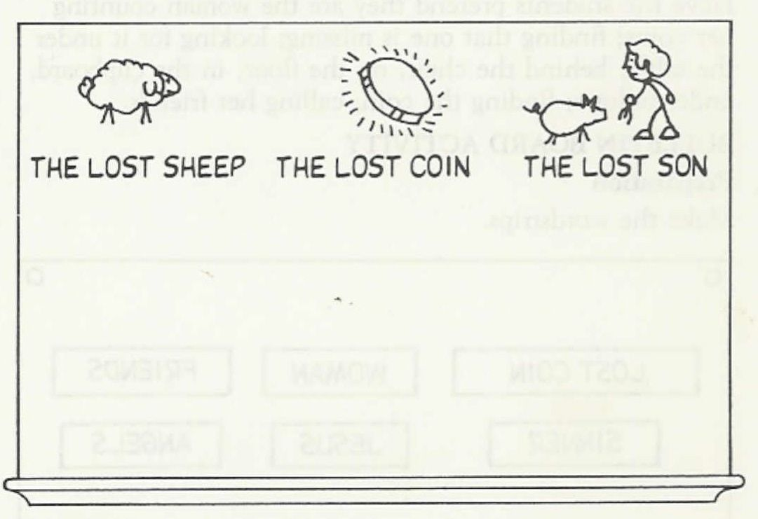 The Lost Sheep the Lost Coin and the Prodigal Son LDS Church