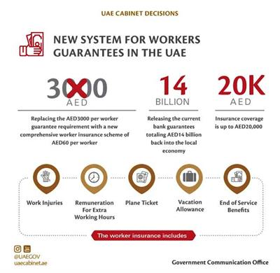 U A E Visa Rules And Regulations Uae Cabinet Introduces Major