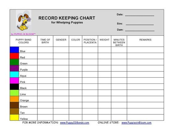 Record Keeping Charts for Breeders _Whelping Details_ Feeding Times_