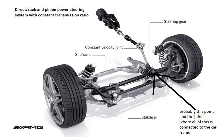 Pin by Vehicle Repair Center Of Weste on steering and
