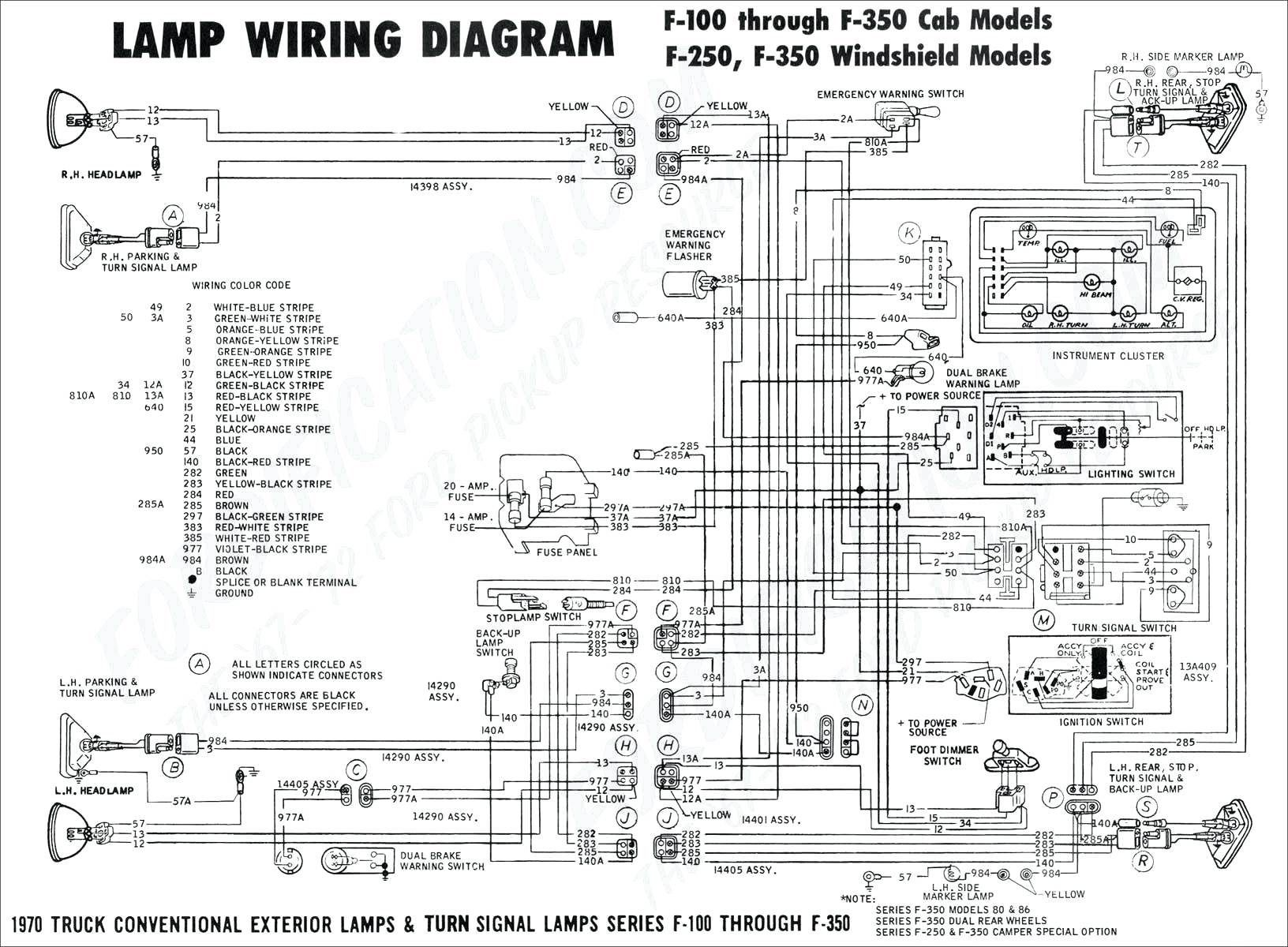 2020 Dodge Ram 2500 Cummins Concept And Review Electrical Wiring Diagram Electrical Diagram Trailer Wiring Diagram