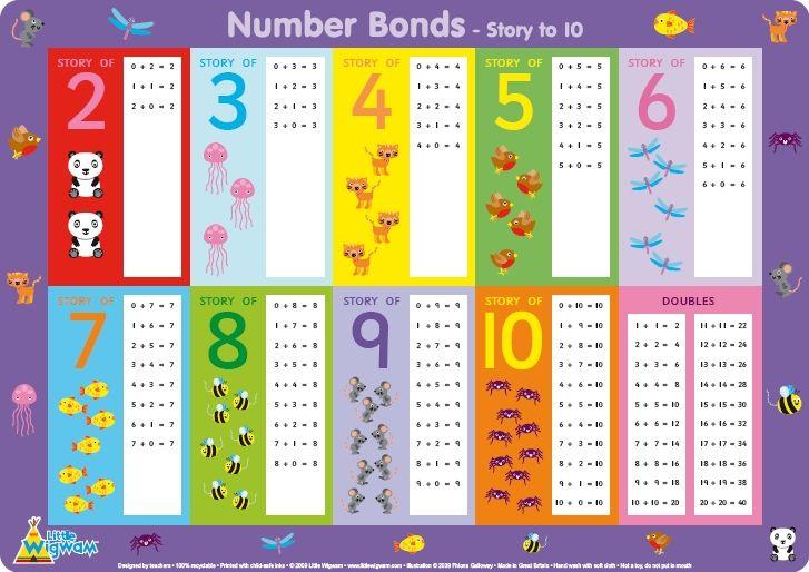 number bonds poster kids maths number bonds worksheets number bonds number bond games. Black Bedroom Furniture Sets. Home Design Ideas