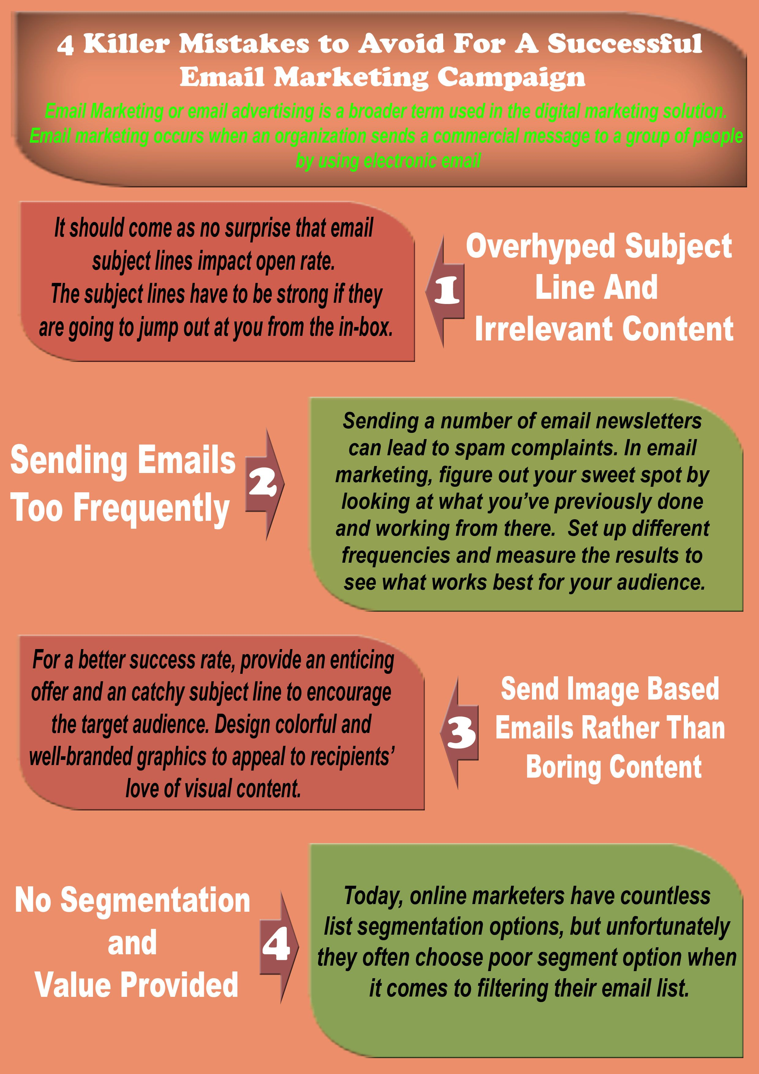 Searching for best E mail Marketing company in India? Contact to