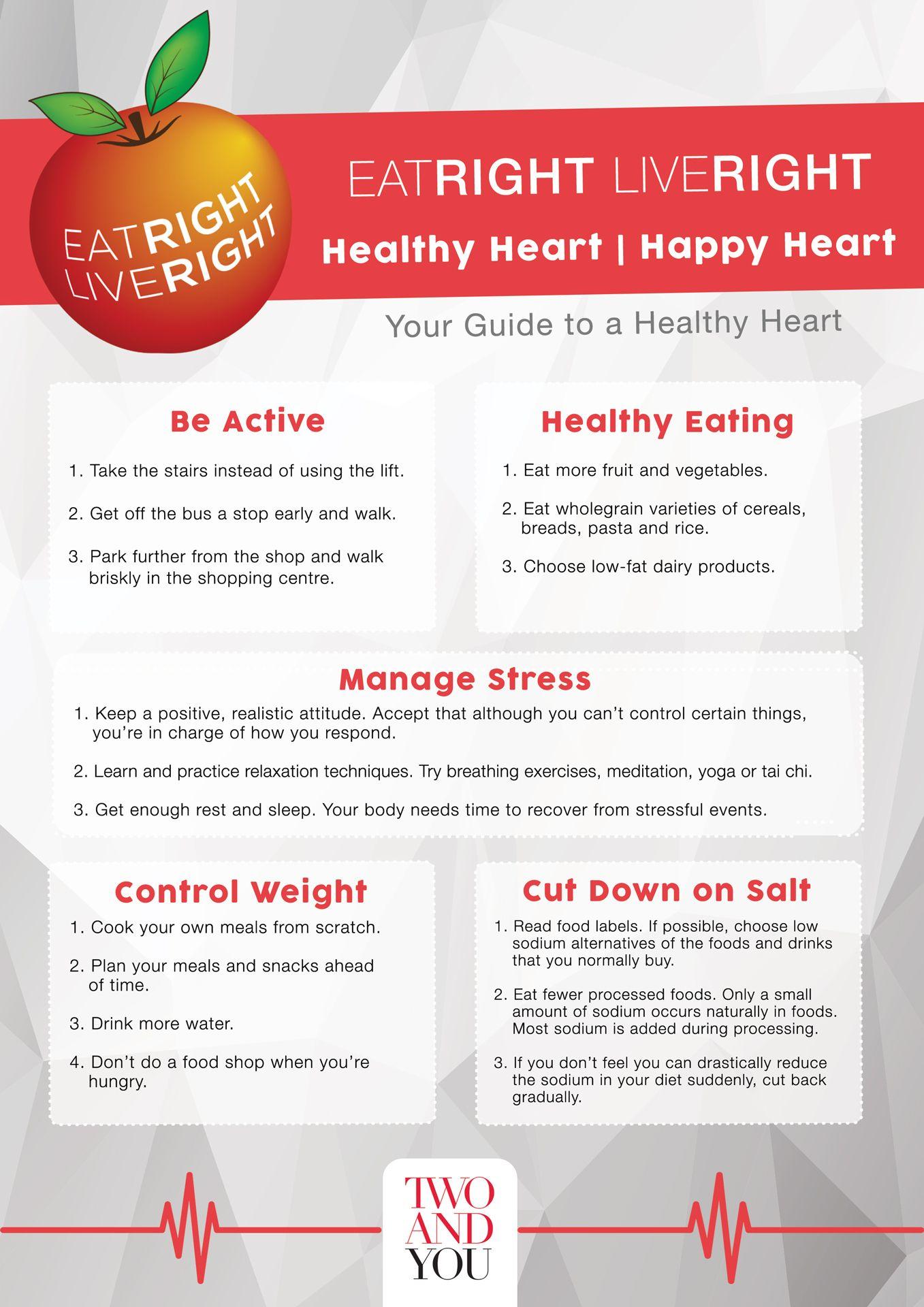 Erlr heart facts poster heart facts menu restaurant
